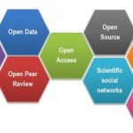 Group logo of Open Source Apps & Open Access Content